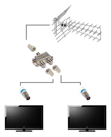 schemat instalacji dvbt na dwa telewizory